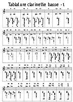 Tablature de la clarinette